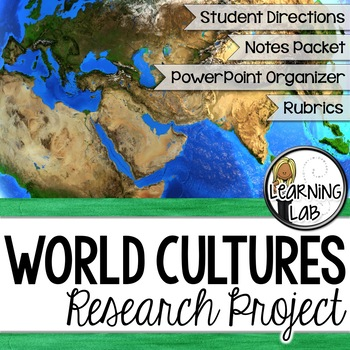 World Cultures Guided Research Project