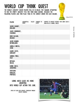 World Cup 2014 Web Think Quest