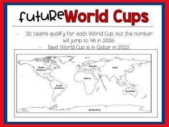 World Cup 2018 BUNDLE