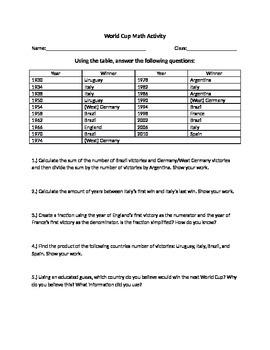 World Cup Math Worksheet