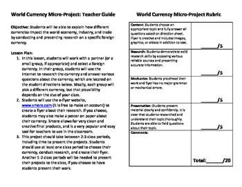 World Currency Micro-Project