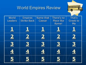 World Empires Review Game