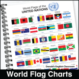 World Flag Charts