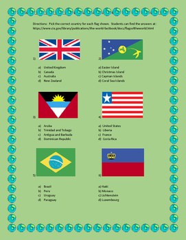 World Flags - Do You Know the Flags of the World?