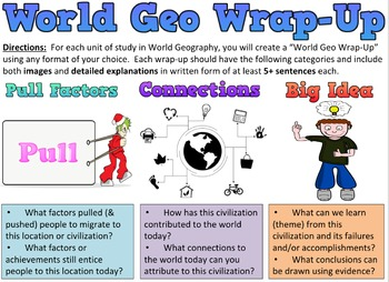 World Geo Wrap-Up Assessment - History - Pull Factors, Con