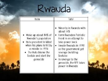 World Geography Africa - Violence in Sudan & Rwanda