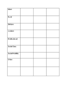 World Geography: Aspects of Culture Academic Vocabulary Graphic Organizer