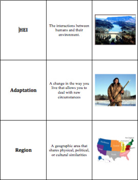 World Geography - Basics of Geography - Vocabulary Cards