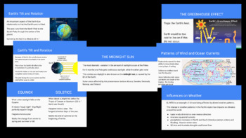 World Geography:  Climate and Weather power point and outline