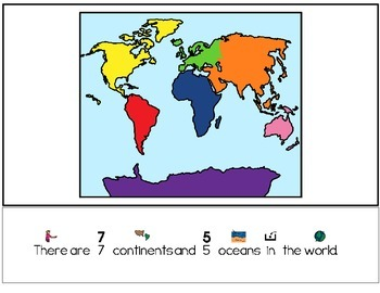 World Geography: Continents, Oceans, Equator, Prime Meridian, Hemispheres