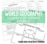 World Geography: Country Brochure Project