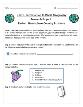 World Geography Country Project (Grade 6 Social Studies Fr