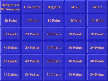 World Geography EOC Jeopardy