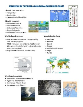 World Geography Essential Knowledge Study Guide