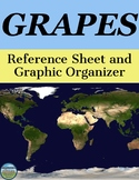World Geography GRAPES Reference Sheet and Graphic Organizer
