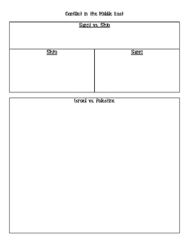 World Geography Middle East Conflicts Handout