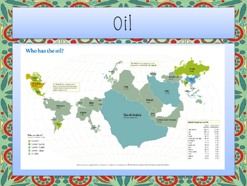 World Geography Middle East Natural Resources