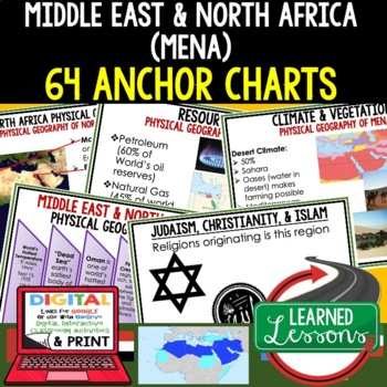 World Geography Middle East and North Africa MENA Anchor Charts