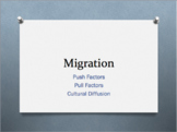 World Geography - Migration