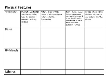 World Geography: Physical Features Research Assignment