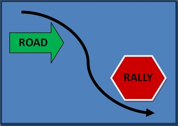 World Geography Russia and the Republics Road Rally Activity-M