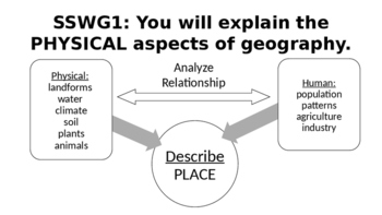 World Geography Standards Visual
