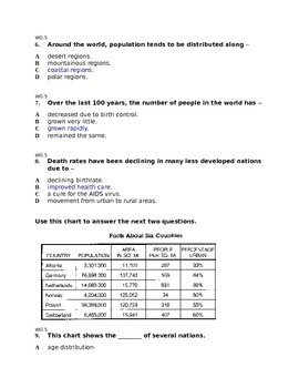 World Geography Test on Population