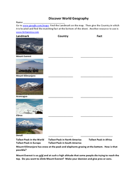 World Geography Webquest Discover Mountains and Rivers Distance Learning