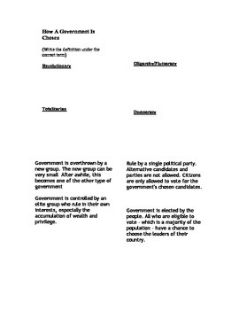 World Governments & Economies - Types of Government & Economy Worksheet Packet