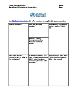 Grade 6 Social Studies: World Health Organization (WHO) Webquest