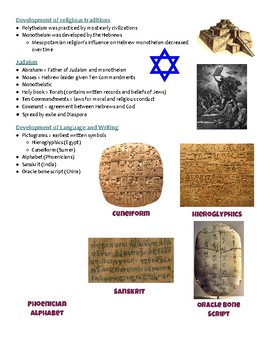 World History 1 (Ancient History) Essential Knowledge Study Guide