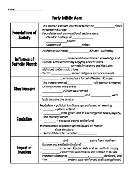 World History 1 SOL Review Packet