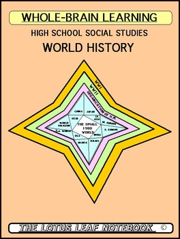 World History: 16 projected oriented assignments