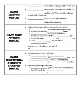 World History 2 SOL Review Packet (2015 Standards)