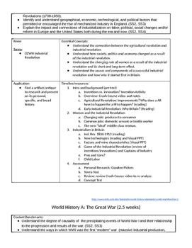 World History A Curriculum-Geography, History Themes, French Rev, Ind. Rev, WWI