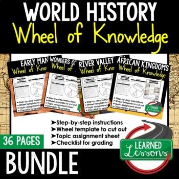World History Activities, Wheel of Knowledge (Interactive Notebook)