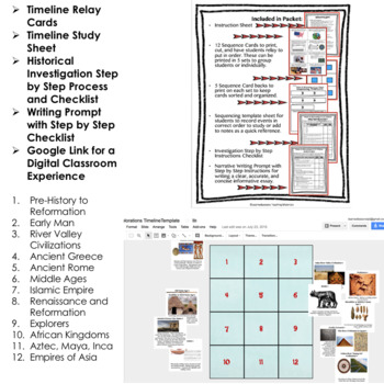 World History African Kingdoms Timeline & Writing Activities with Google Link