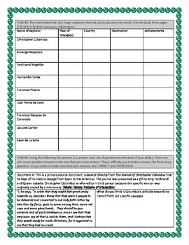 european exploration dbq Dbq focus: exploration and colonization what was the impact of exploration and colonization on the native peoples question document-based question document based question essay: european exploration and.
