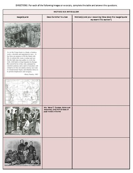 World History: Analyzing Motives of Imperialism Short activity