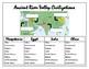 World History Anchor Charts