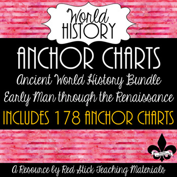 World History Anchor Charts--Growing Bundle!