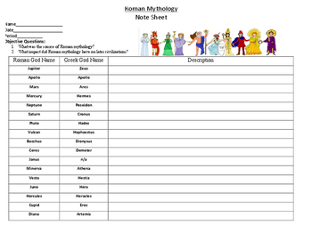 World History: Ancient Rome Unit Interactive Notebook