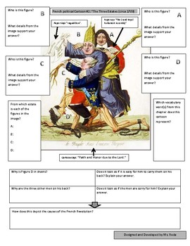 World History: Annotated French Revolution Primary Document Cartoons