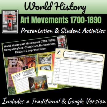 World History: Art Movements (1700-1890) Power-point & Student Activities