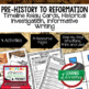 Asian Empires Timeline Relay & Writing Activities with Google Link World History