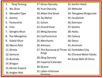 World History Asian Empires Word Wall (44 Pennant Word Wall)