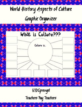 World History Aspects of Culture Graphic Organizer Student