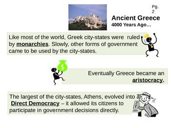 World History (CA) Ancient Origins of Democracy PowerPoint 2013