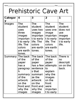 World History Cave Art Creation Rubric