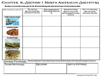 World History: Chapter 16, Section 1 North American Societies